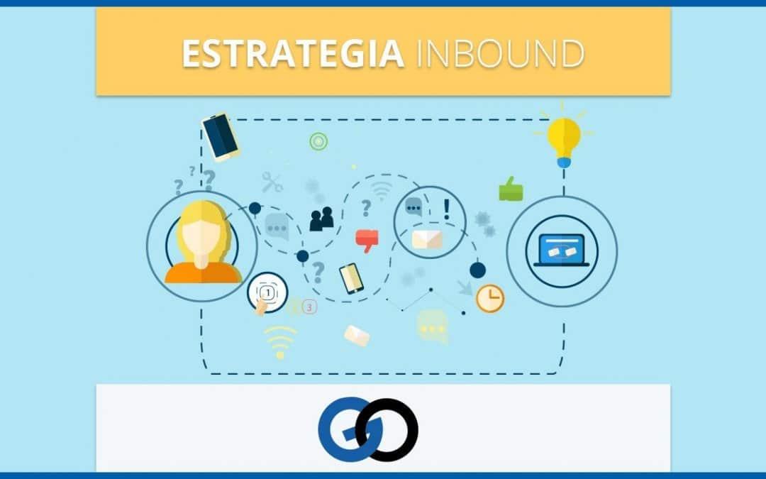 ¿Qué es una estrategia Inbound?