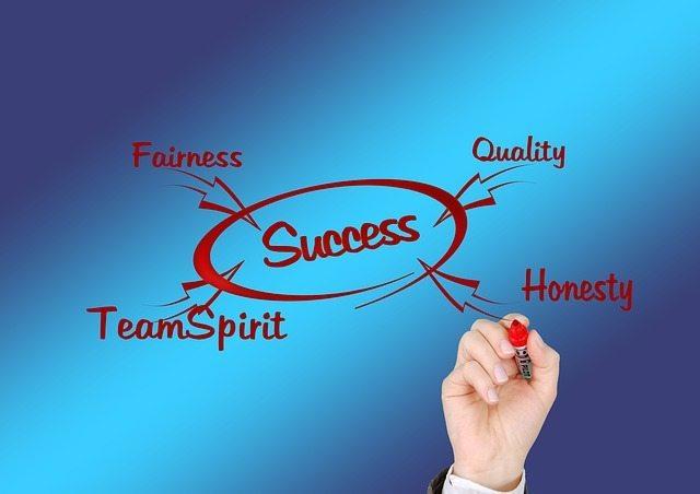 La honestidad al exponer tus productos, su calidad y alcance, exponen mejor a tu equipo de trabajo y empresa y te conducen al éxito.