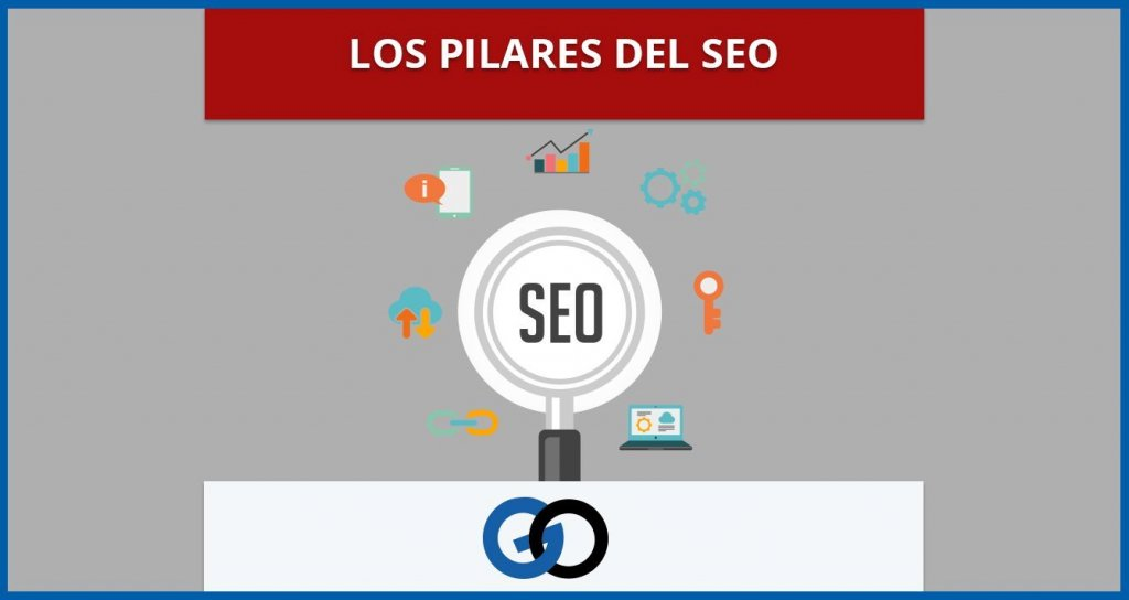 SEO Optimización