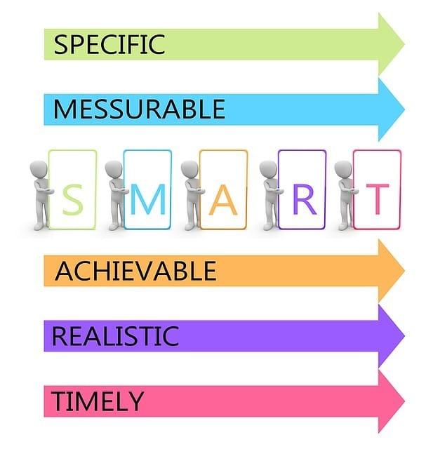 Key Performance Indicators caracteristicas