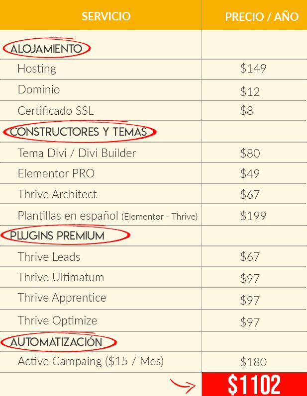 precios sistemapress